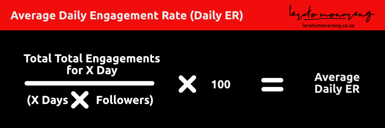Average-Daily-Engagement-Rate-Daily-ER