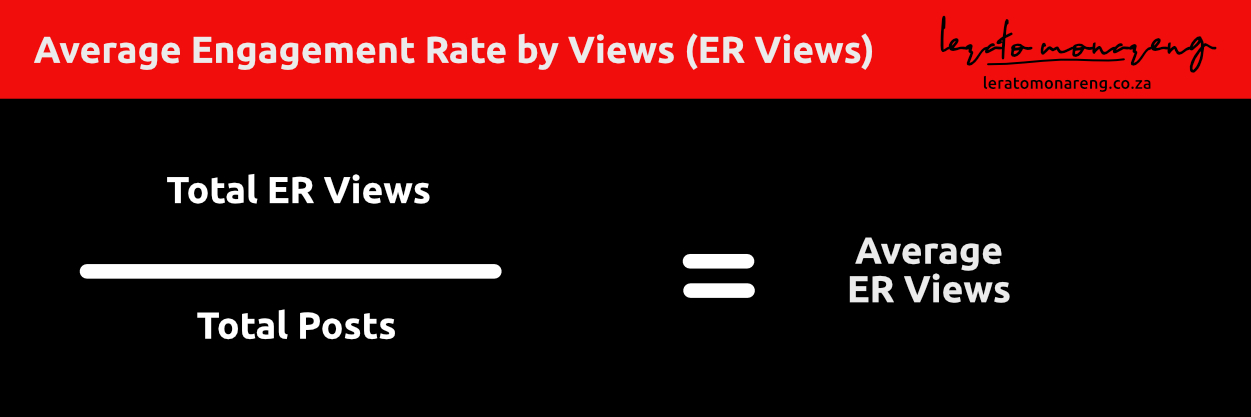 Average-Engagement-Rate-by-Views-ER-Views