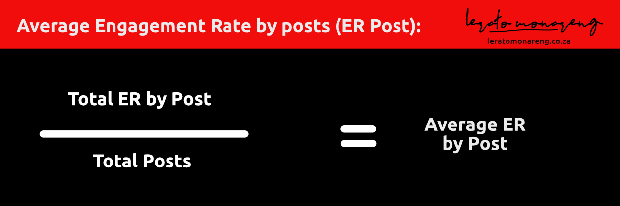 Average-Engagement-Rate-by-posts-ER-Post