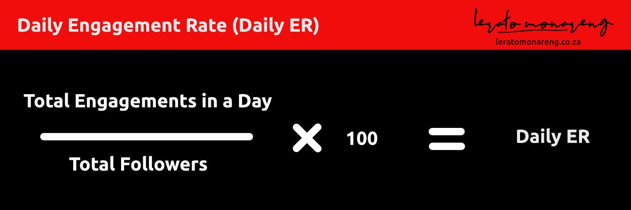 Daily-Engagement-Rate-Daily-ER