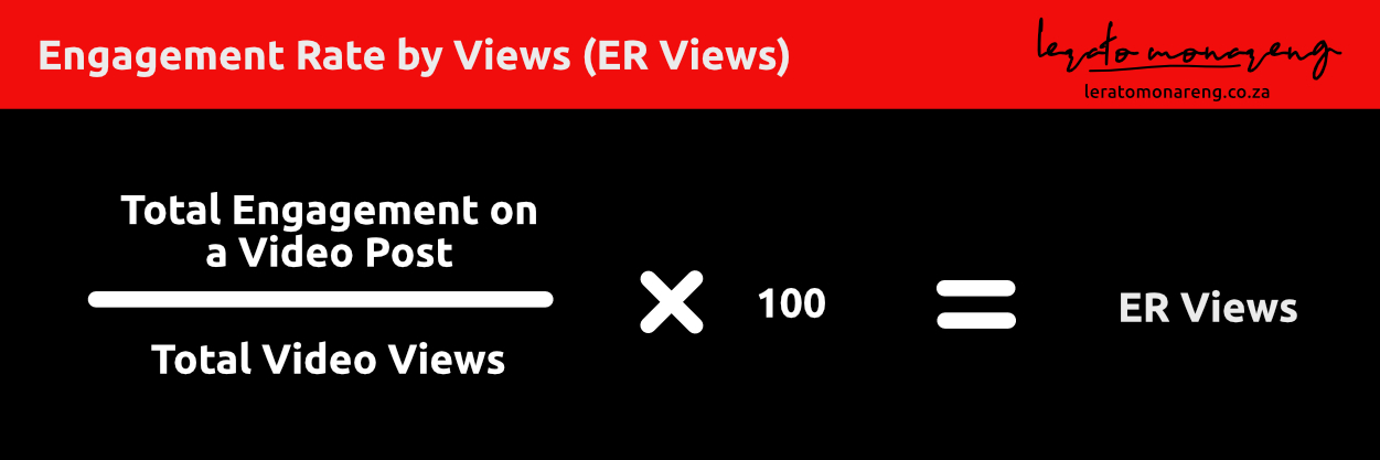 Engagement-Rate-by-Views-ER-Views