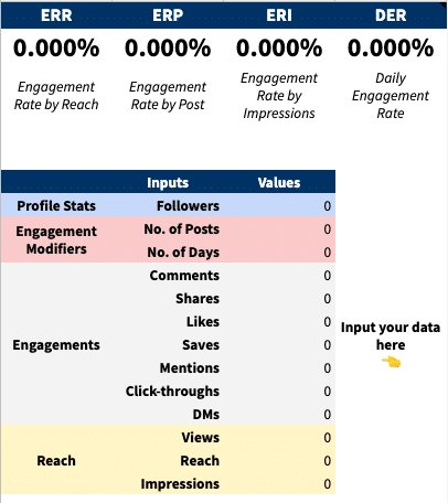 Hootsuite, free engagement rate calculator: